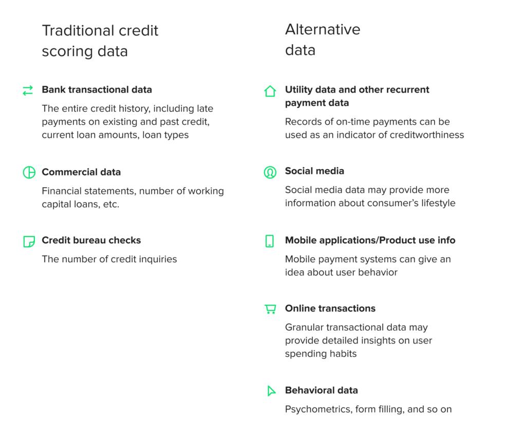 data-types-in-credit-scoring