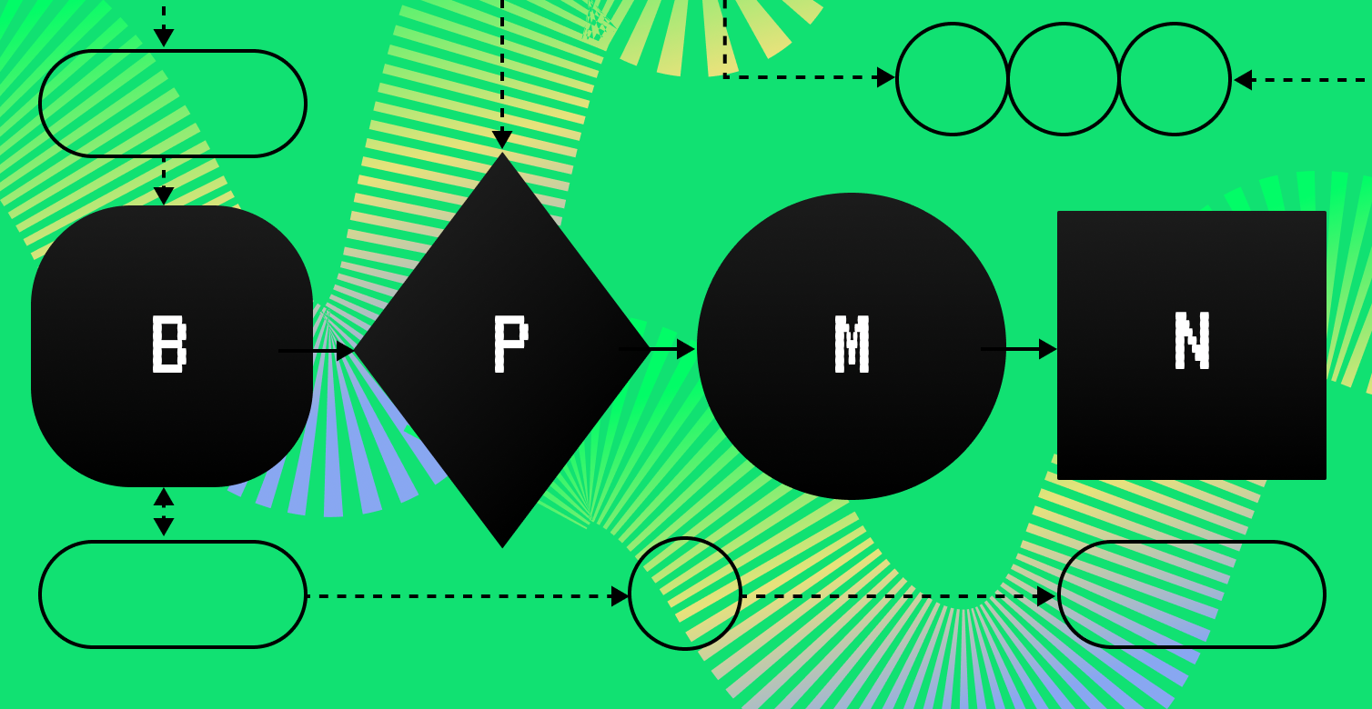 What Is BPM & How Can It Boost Your Lending Automation?