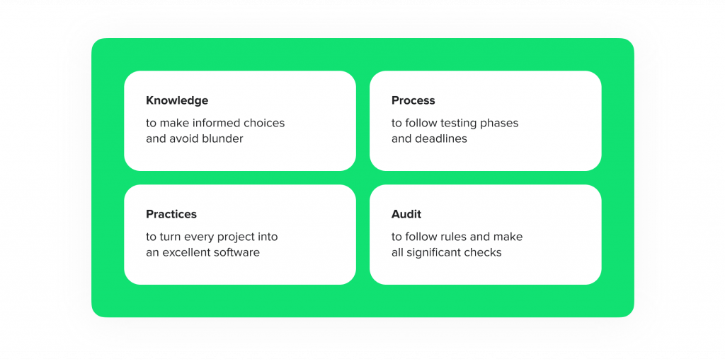 Four foundations of QA testing that follow QA specialists at HES FinTech